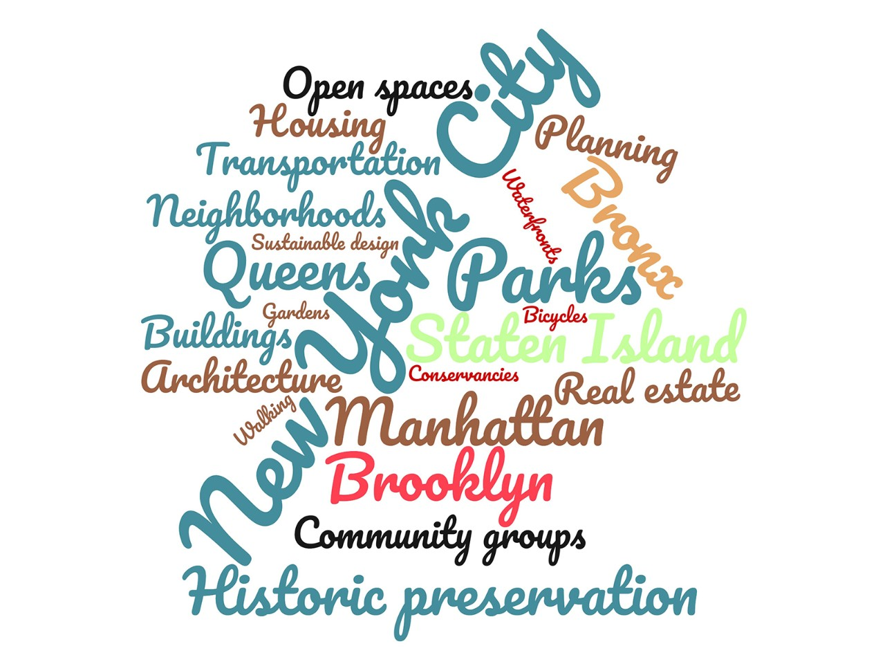nyc_ps word cloud_150